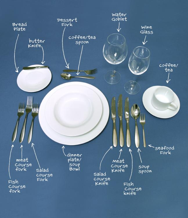 etiquette-table-setting