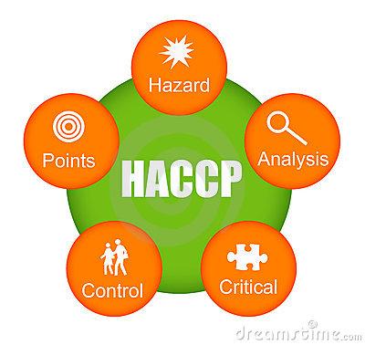 haccp_belgesi_tarim_bakanligi-izmir